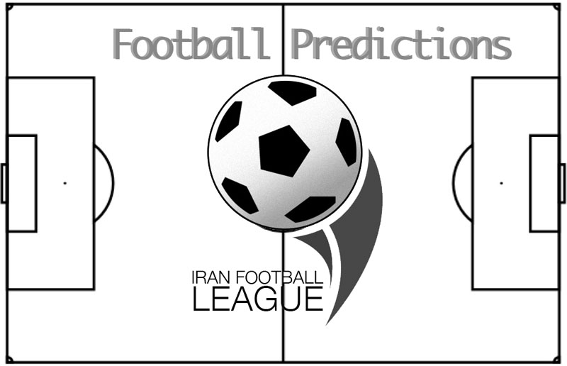 Iran Soccer Prediction Bet