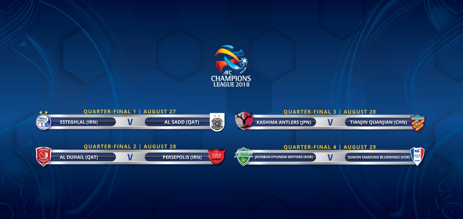 2018 AFC Champions League Knockout Stage